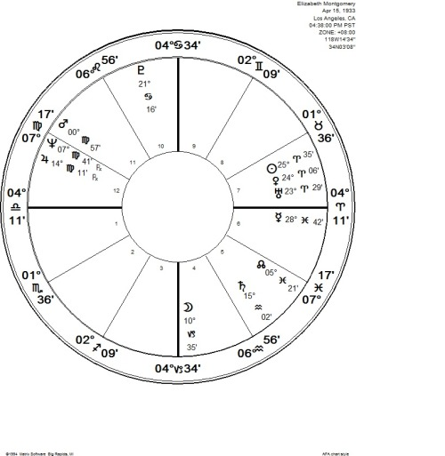 Basil Fearrington's New Way Astrology