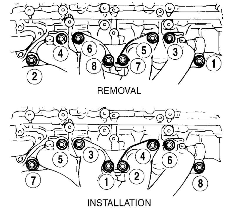 Nissan sr20det torque settings