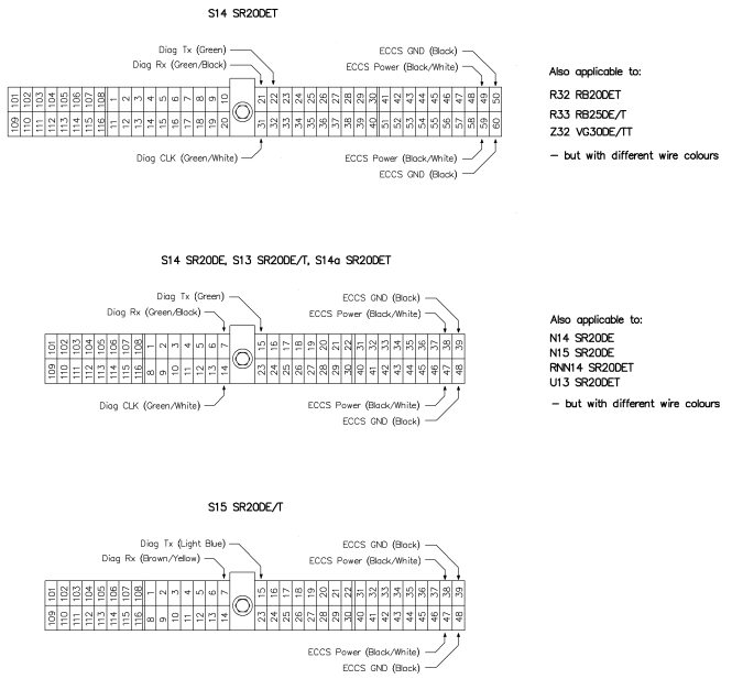 srde ecu wiring diagram wiring diagram sr20de distributor wiring diagram wire