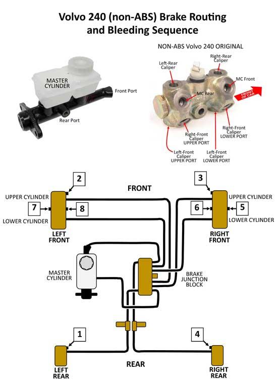 2005 Chevy Silverado Brake Line Diagram : chevy, silverado, brake, diagram, Chevy, Impala, Master, Cylinder, Brake, Diagram