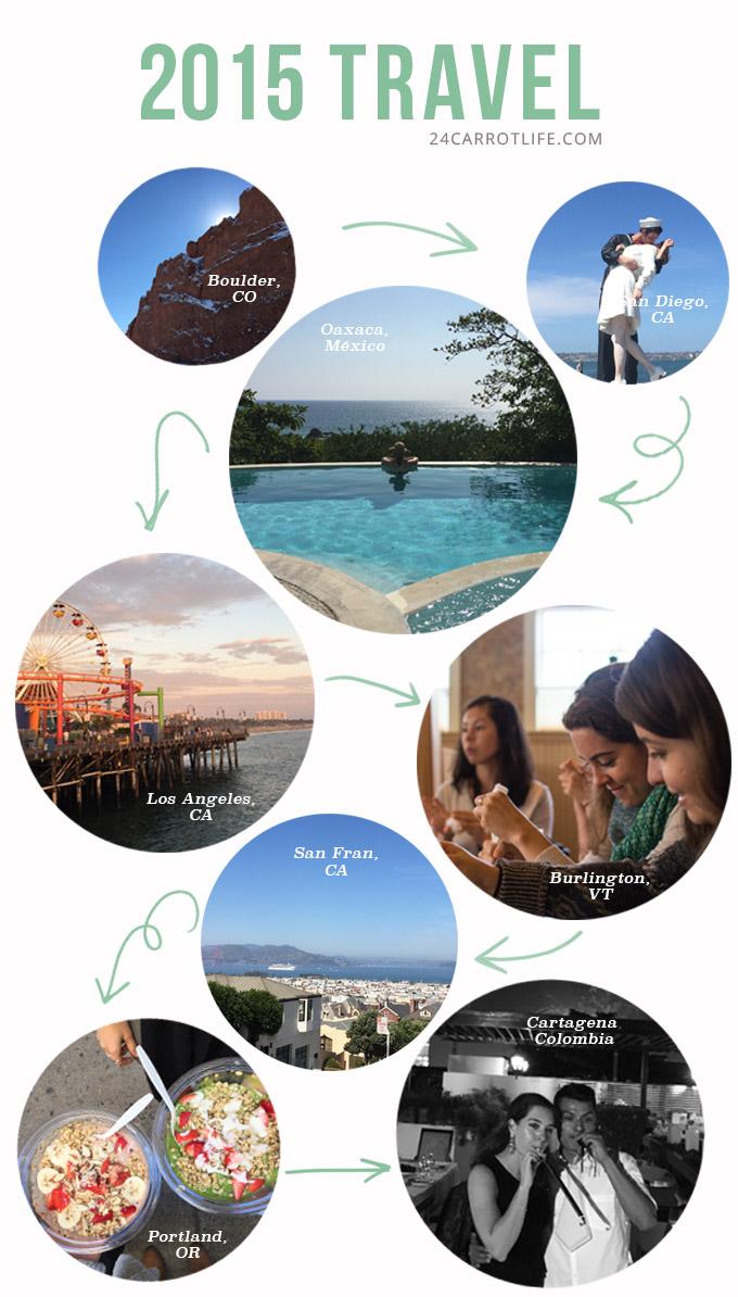 2015 Travel // 24 Carrot Life