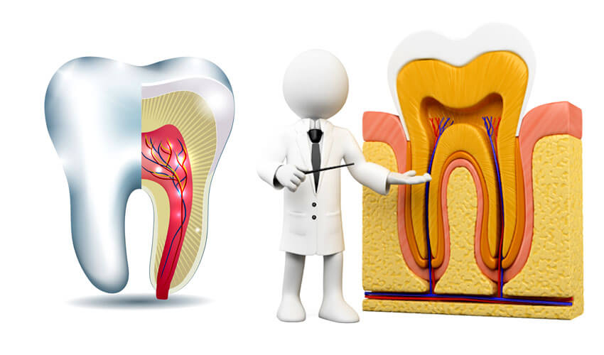 Root canal treatment in London
