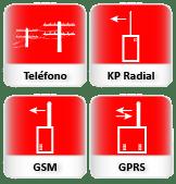 Sistemas de Comunicación Magellan Paradox - 24hsSECURITY
