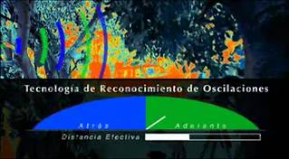 WatchOut Extreme Deteccion Microondas 24hsSECURITY