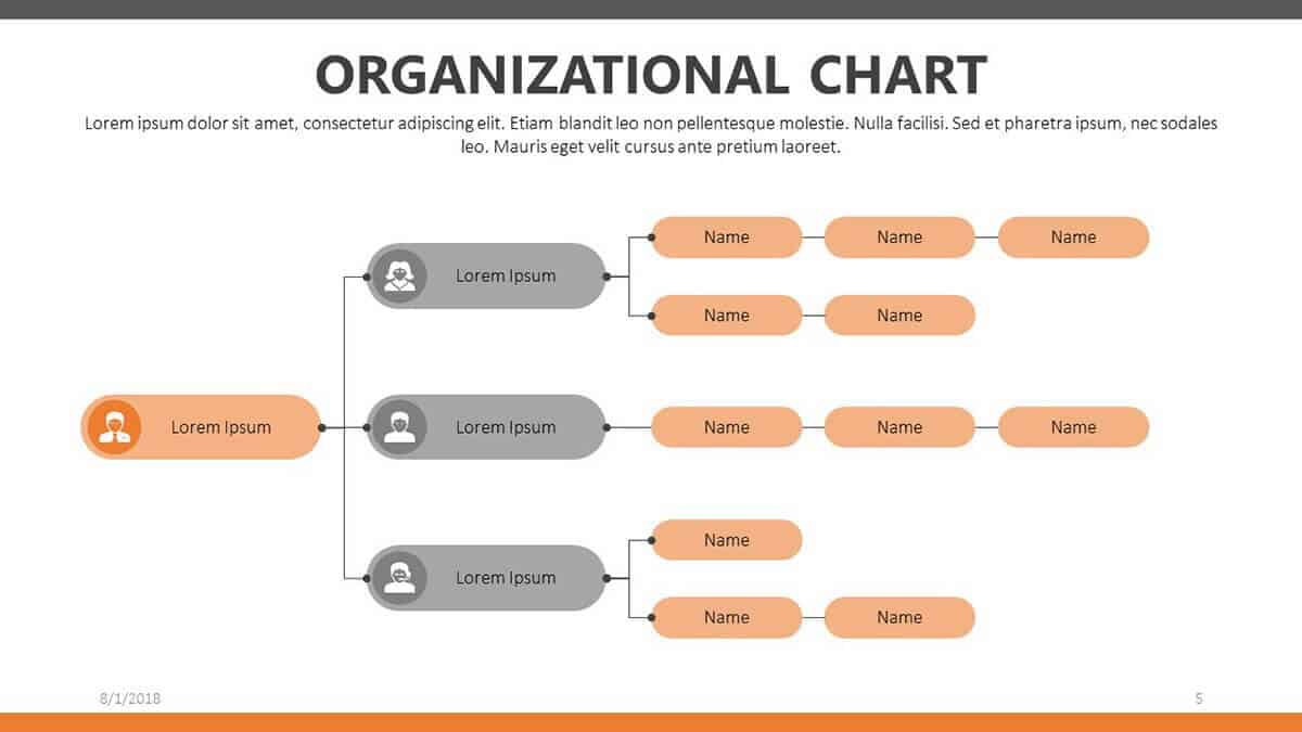 20/05/2020· download these 50 free organizational chart templates prepared using ms word, excel and powerpoint to help you in preparing and printing your own organizational chart quickly. Free Organizational Chart Templates For Powerpoint