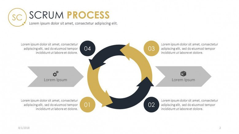 hight resolution of scrum process flow presentation slide in four steps