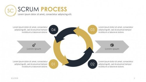 small resolution of scrum process flow presentation slide in four steps