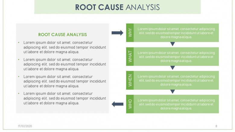 This root cause analysis report template allows for a detailed examination of the event. Root Cause Analysis Template Free Powerpoint Template