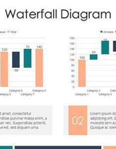 Waterfall diagram powerpoint template also free rh slides