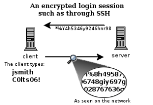 SSH-client-server-encrypted