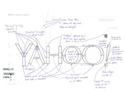tumblr inline msmy7pgCbW1qz4rgp Yahoo revela su nuevo logo