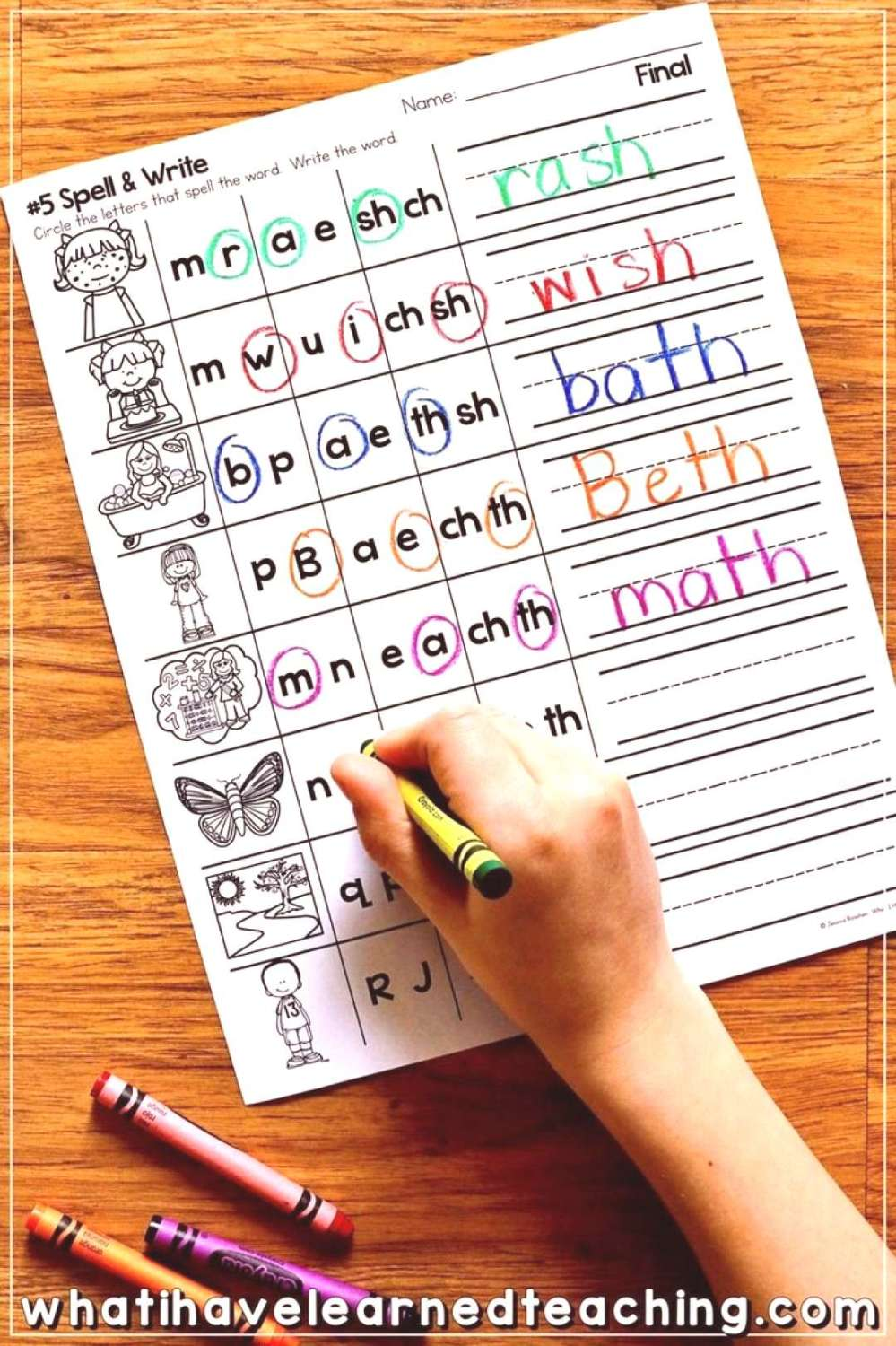 medium resolution of Digraph Phonics Worksheets \u0026 Activities for Elementary Students • What I  Have Learned Digraph pho