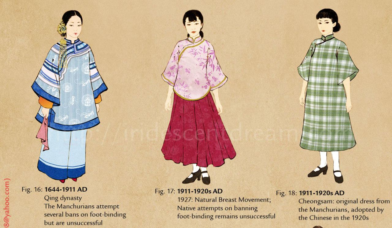 • fashion timeline china Hong Kong qing dynasty ancient china ming dynasty hanfu chinese clothing tang dyansty han dynasty historical fashion ...