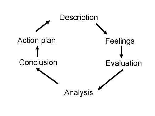 Gibbs reflective framework 1998 cadillac