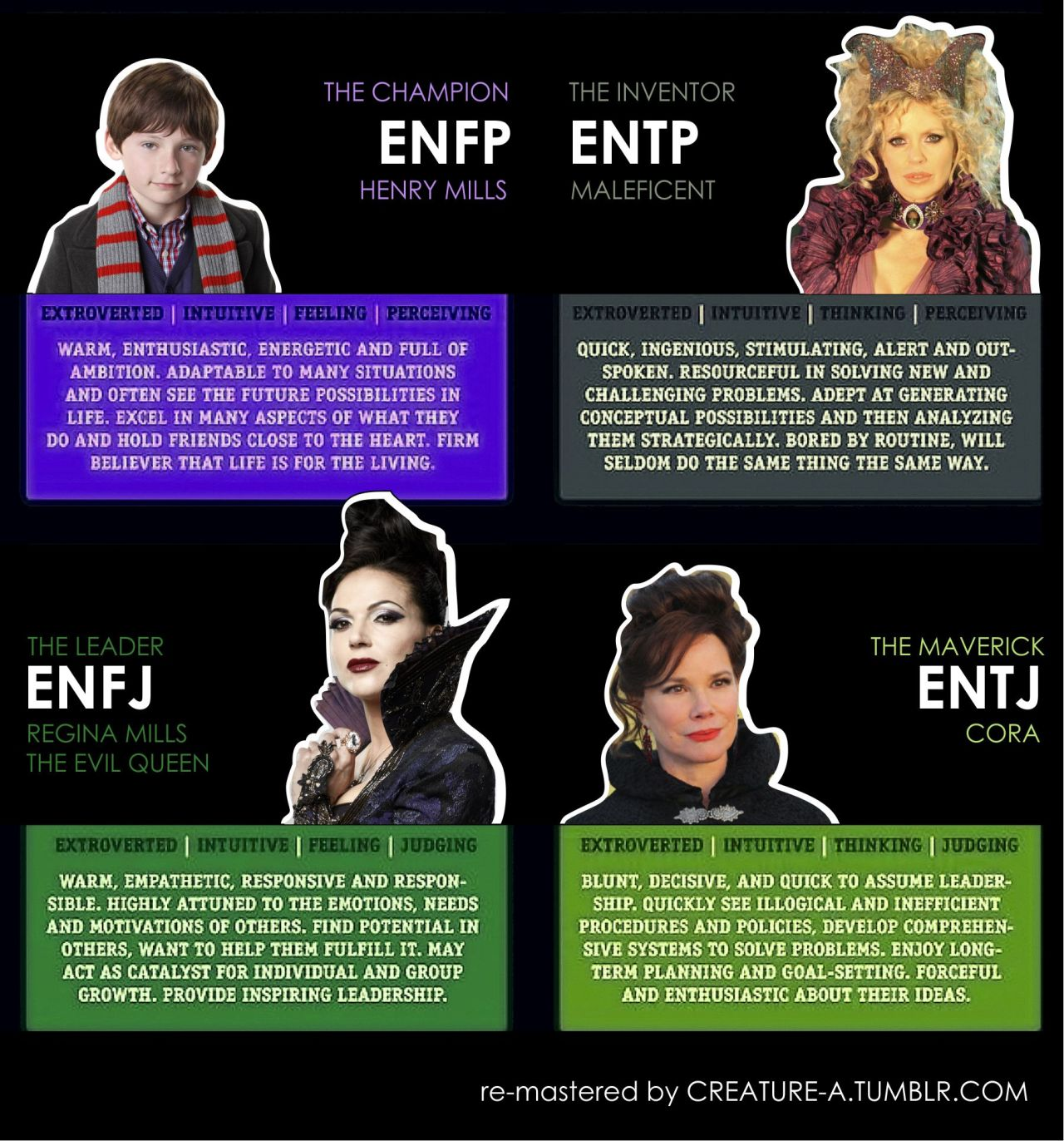 once myers briggs test
