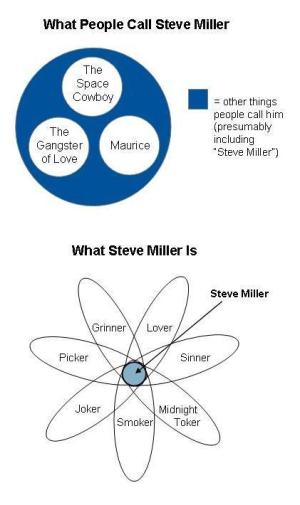Jacques of all Trades : Another Classic Rock Venn Diagram