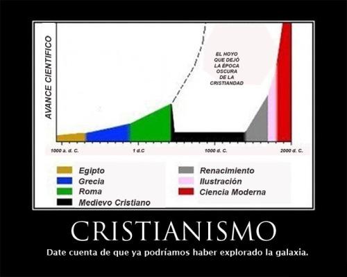 Avance científico y cristianismo
