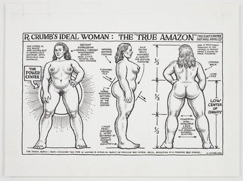 Robert Crumb's Ideal Woman