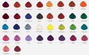 unnatural color dye