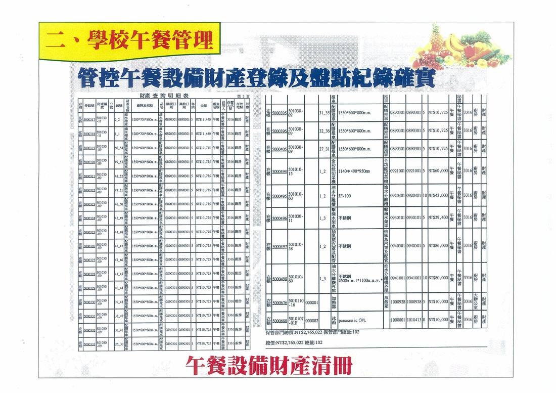 5-1.午餐設備財產清冊 - 104學年度龍星國小午餐網頁