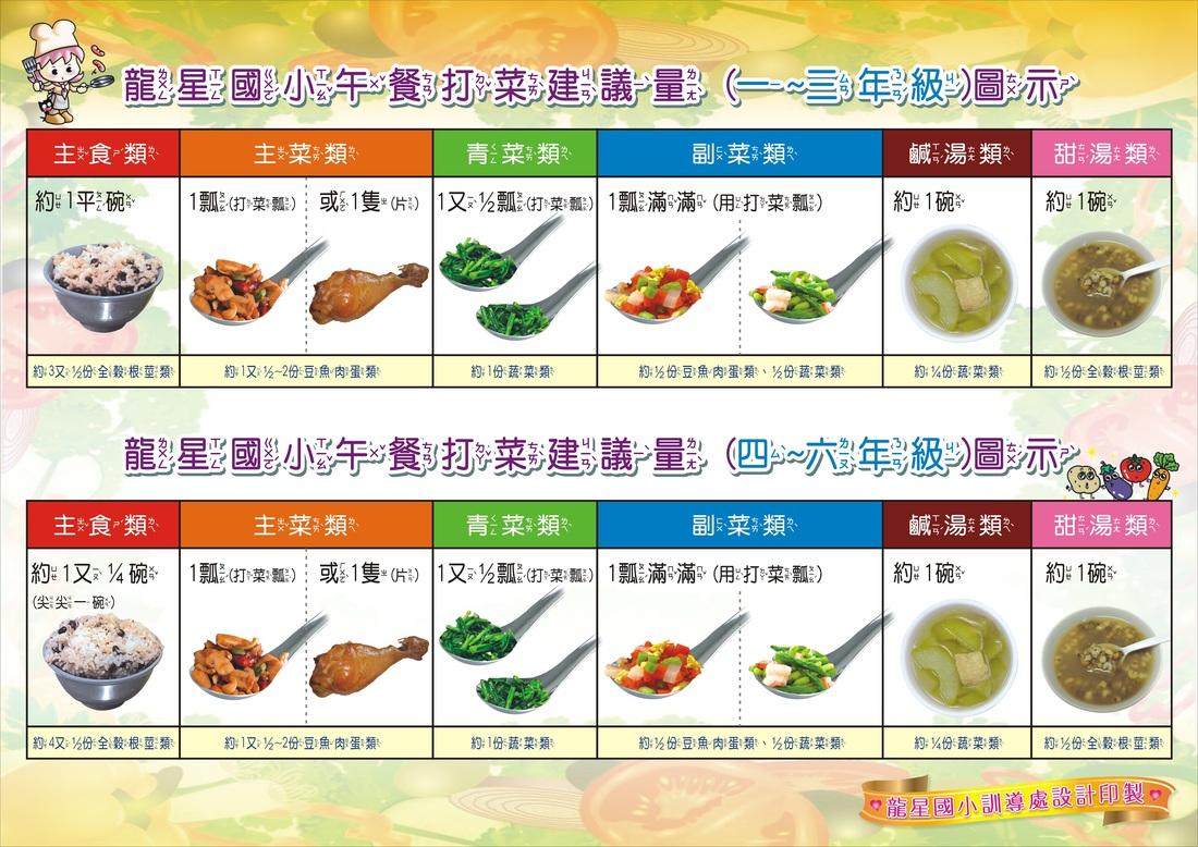 1-7.食譜營養設計 - 104學年度龍星國小午餐網頁