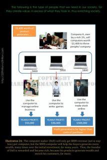 May 2012 Web Publication 34