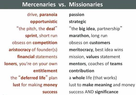 d3344441d7bc Doerr s list is largely self explanatory. There are a couple of YouTube  videos of him making his case about missionaries cited in the notes below.