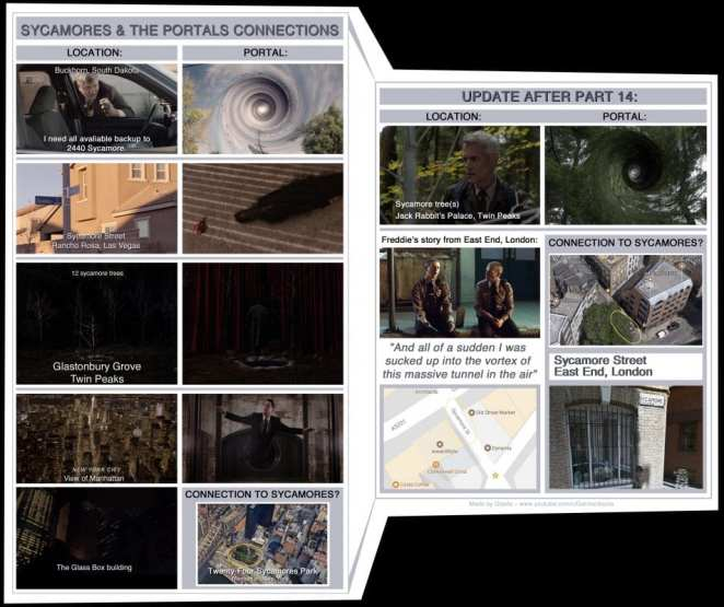 Sycamores-and-the-Portals-collage-Update-collage