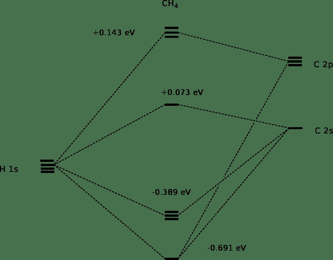 molecular orbital diagram for he2 air suspension wiring ride installation bo li