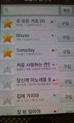 110203 JYP's Twitter  My music on no.1,2,3. Thank u so much!!