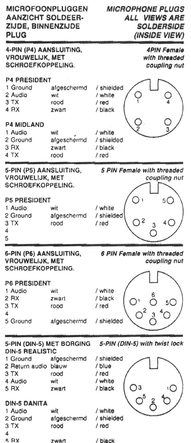 medium resolution of kenwood mike wiring diagram get free image about wiring cb radio mic wiring diagram realistic cb