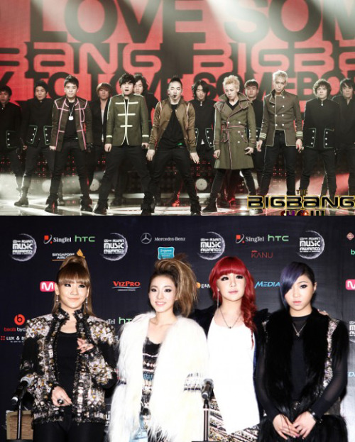 "vipforeverrr:</p><br /><br /><p>Big Bang and 2NE1 to Stand on the Same Stage with LMFAO & David Guetta at SPRINGROOVE Big Bang and 2NE1 to appear at Japan best R&B and Hip-Hop festival ""SPRINGROOVE"". Japan SPRINGROOVE party said, ""For this festival line-up, Big Bang and 2NE1 were introduced as the main cast."" Started in 2006, as Japan's largest R&B and Hip-Hop festival, SPRINGROOVE has been known for casting top stars locally and internationally. In 2006, SPRINGROOVE invited Snoop Dogg, and after that, each year they invited Kanye West, Pharrell Williams, Ne-Yo, Rihanna, Keyshia Cole, Akon, T-Pain, TLC, and other great R&B Hip-Hop singers to this big festival. This is Big Bang and 2NE1's first time to be in ""SPRINGROOVE"", the worldwide blasts of shuffle dance music is said to drive international artists along. Japan SPRINGROOVE party announced that these two groups will have massive appearance, Big Bang as the one who caused explosive movement in worldwide music industry, and 2NE1 as Asia, as well as worldwide, next generation pop icon who will lead. Last year, GD&TOP and 2NE1 was planned to appear in SPRINGROOVE festival for the first time, and also with famous rapper, Florida. However, it was cancelled due to earthquake that occurred in northeastern Japan. Big Bang and 2NE1 are planned to revive 2012 ""SPRINGROOVE"" festival again through the power of Korean music. ""2012 SPRINGROOVE Festival"" will be held on March 31 at Kobe World Memorial Hall in Osaka, Japan, and on April 1 at Makuhari Messe Hall at Chiba. </p><br /><br /><p>"