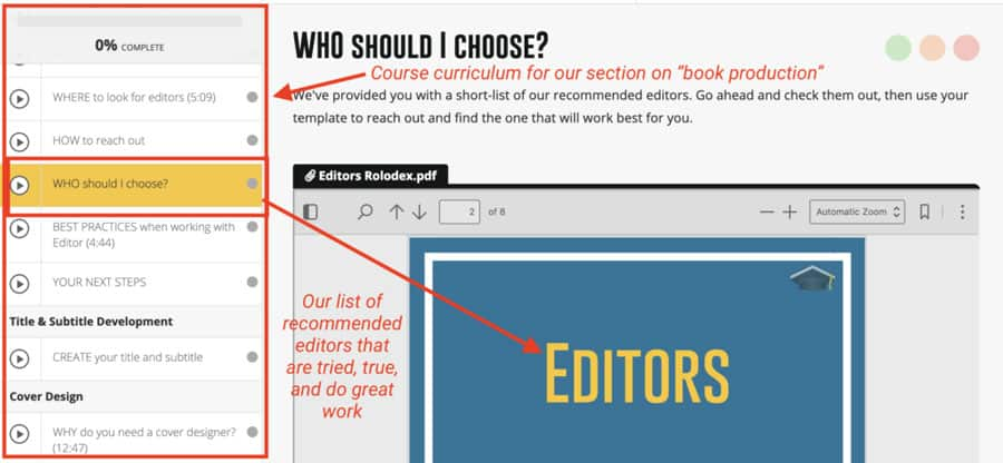 how to publish a