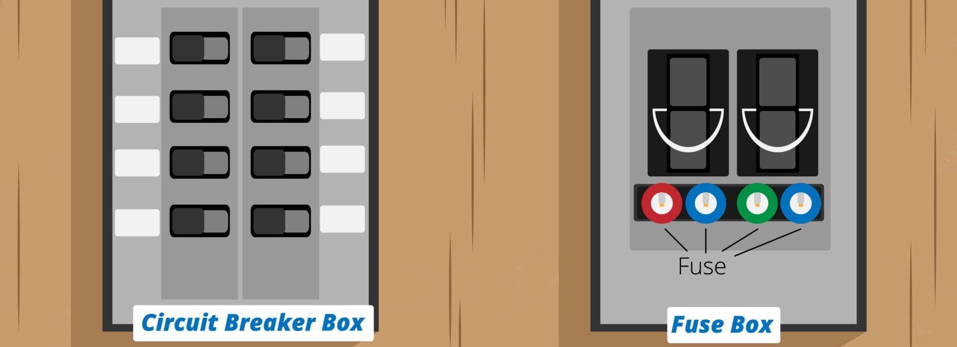 Cost Of Converting Fuse Box To Circuit Breakers