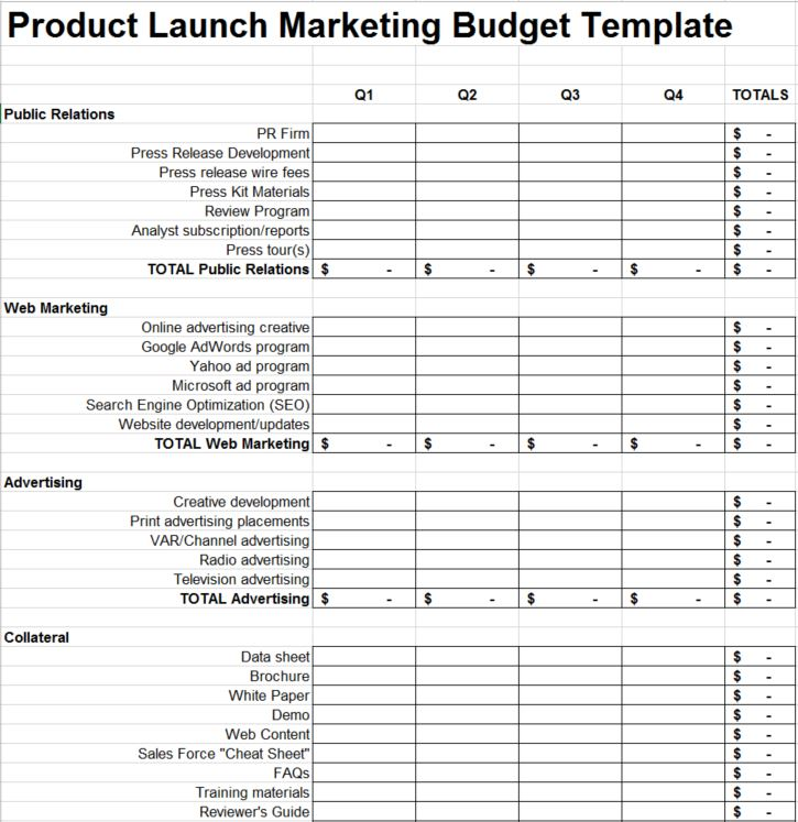 Product Launch Plan Marketing Budget Template   280 Group