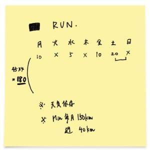 RUNNNING
