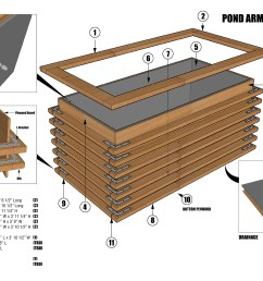 building a wooden pond or tank [ 2500 x 1618 Pixel ]