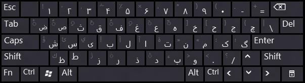 کیبورد استاندارد پارسی، حروف اصلی