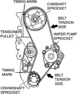 2001 Mitsubishi Mirage 01 Mitsubishi Mirage LS 1.8: Engine