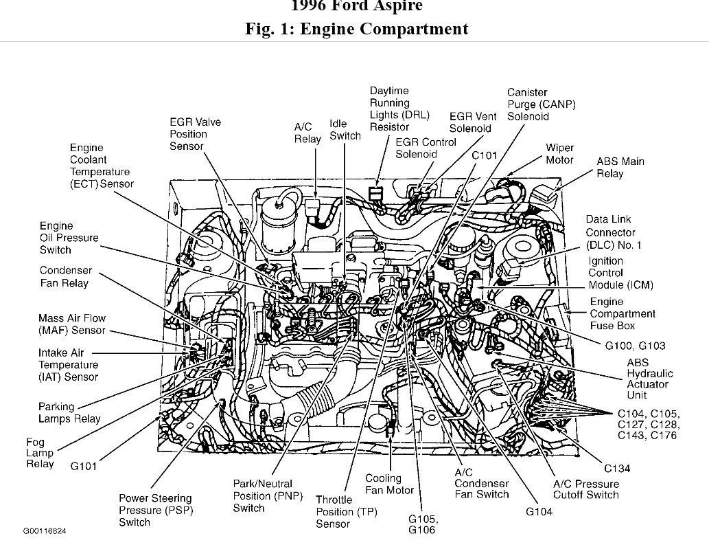 1995 Ford Aspire Vacuum Diagram. Ford. Auto Wiring Diagram