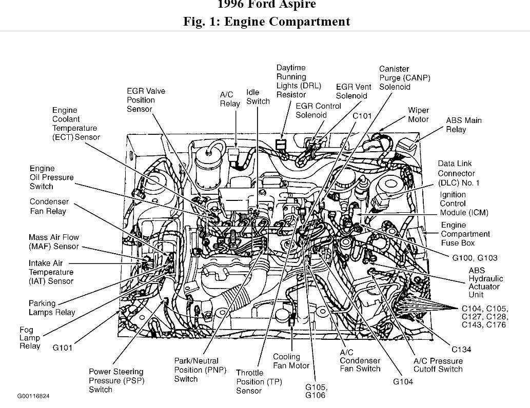 3000gt stereo wiring diagram 2 way lighting uk 1995 ford aspire vacuum auto