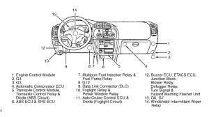 1998 Mitsubishi Mirage ECM: I Have a Engine Code P0120 Throttle