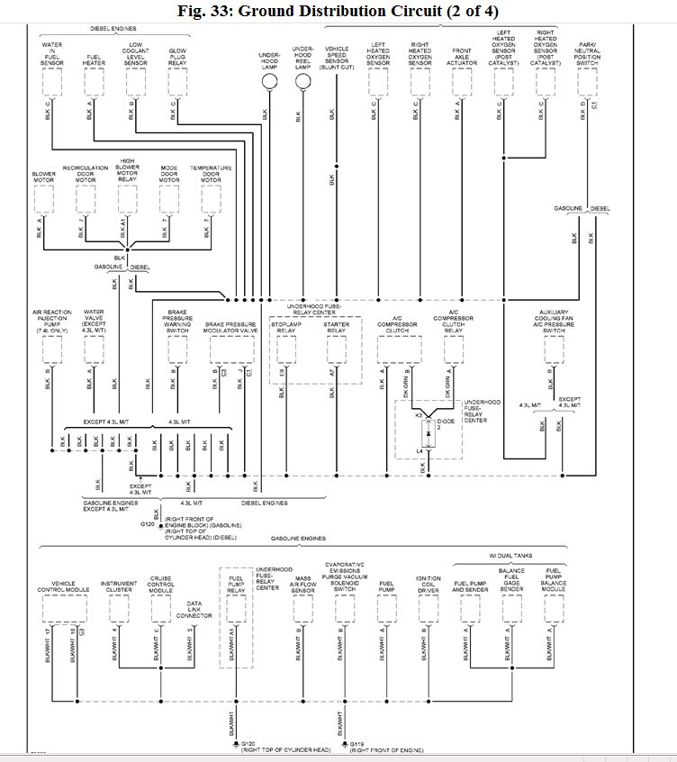 P1886 Code Definition 3-2 Shift Solenoid Valve Assembly