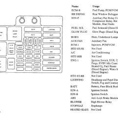 2000 Chevy Silverado Fuse Box Diagram Tqm Example Chevrolet Electrical Problems I Cleaned