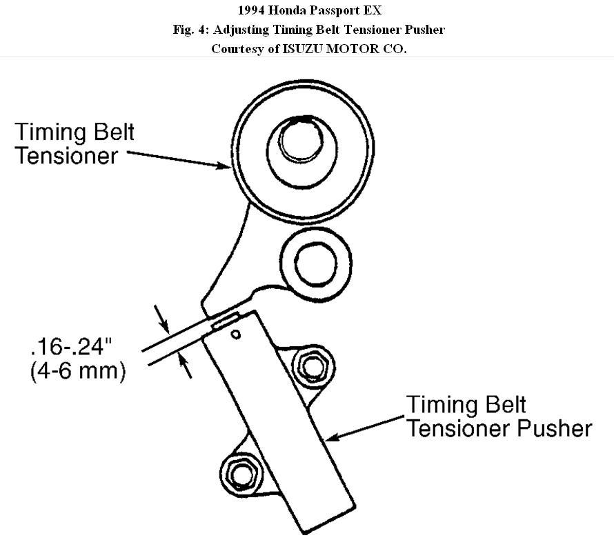 Honda Passport Timing Belt: How to Change Timing Belt