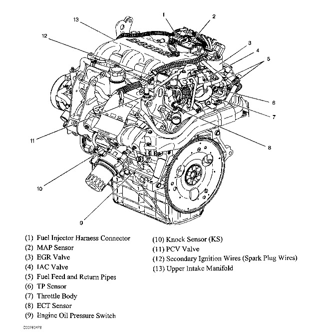 2004 Pontiac Montana Thermostat Change: Unable to Remove