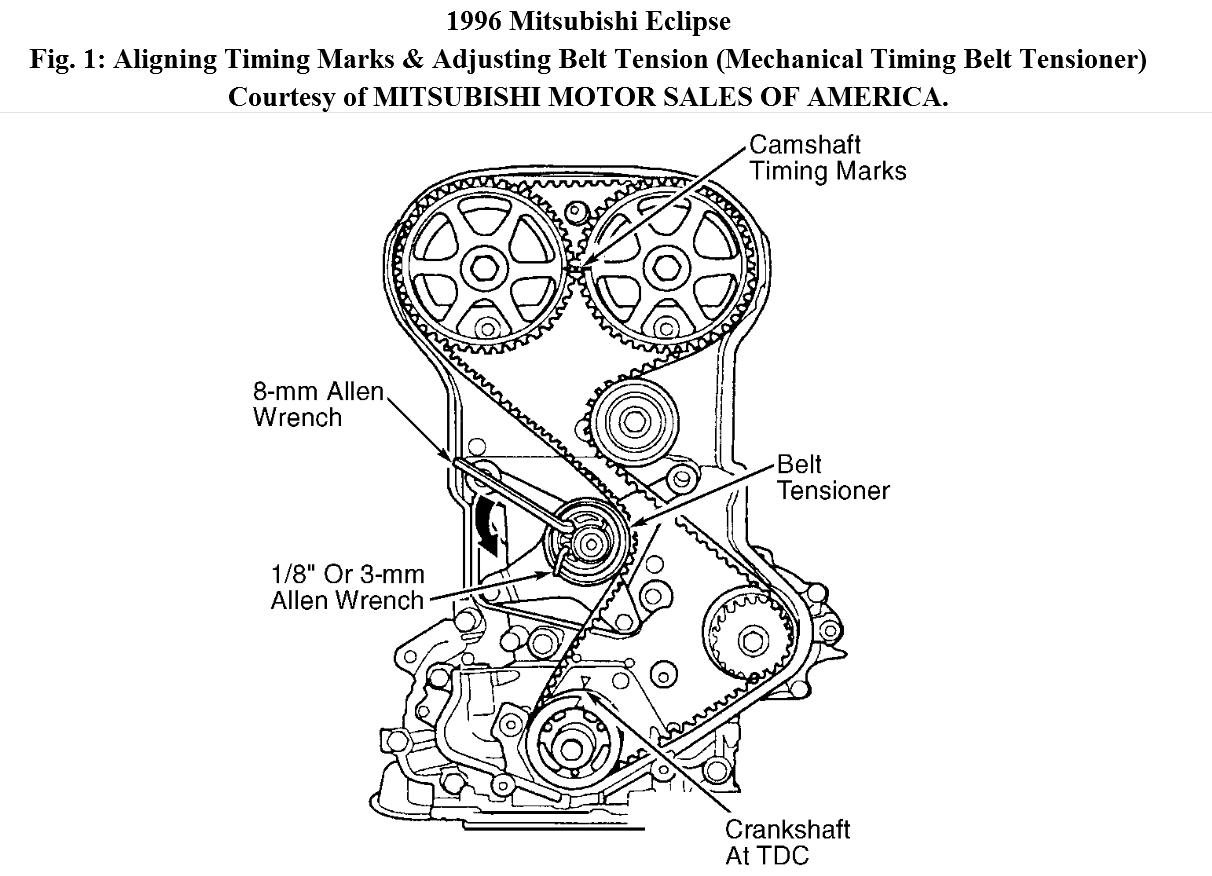 How to Set Timing on a 1996 Mitsubishi Eclipse 2.0 DOHC