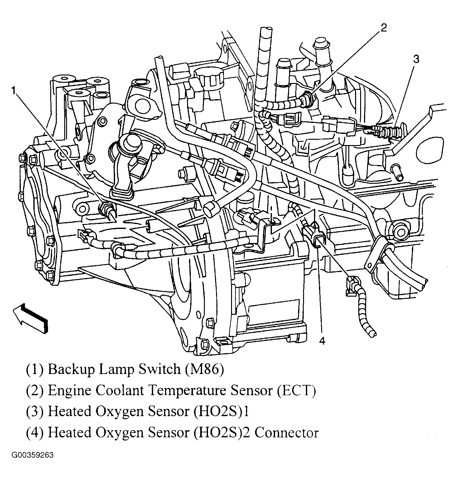 Saturn Ion Ects Hi Just Need To Know Were The Engine