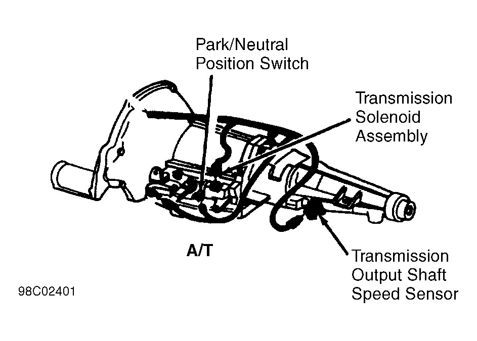 Location of Neutral Safety Switch on Automatic Transmission