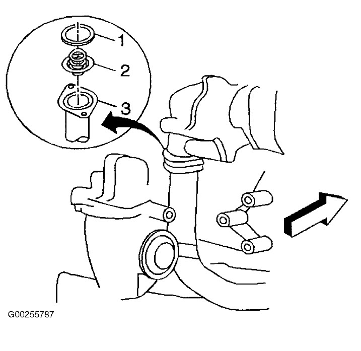 Thermostat Location: Where Is the Thermostat Located on a